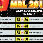 Lions & Hornets Ungguli Perlawanan Pembukaan Liga Ragbi Malaysia 2019